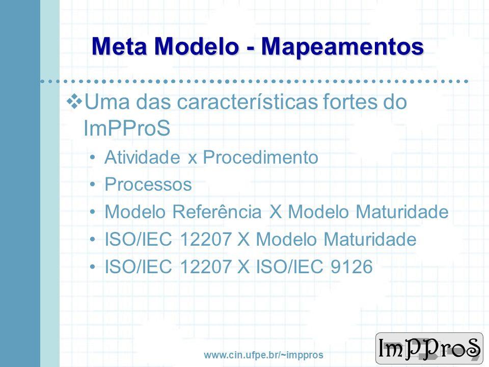 Meta Modelo - Mapeamentos
