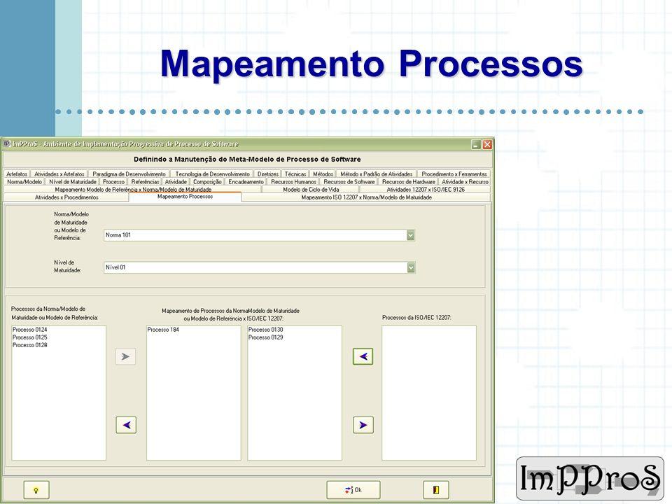 Mapeamento Processos www.cin.ufpe.br/~imppros