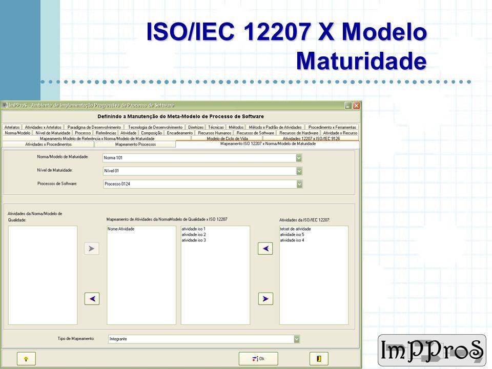 ISO/IEC 12207 X Modelo Maturidade