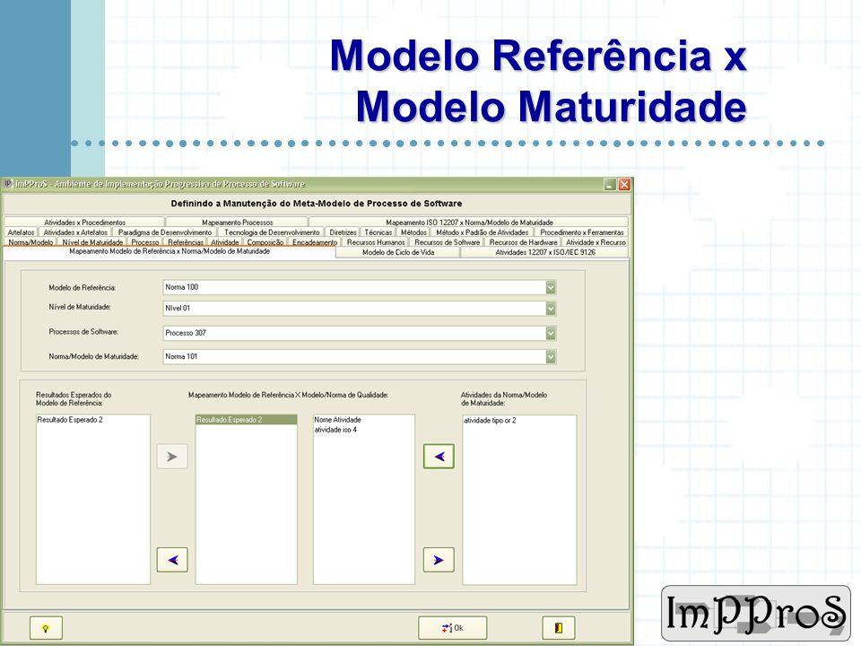 Modelo Referência x Modelo Maturidade