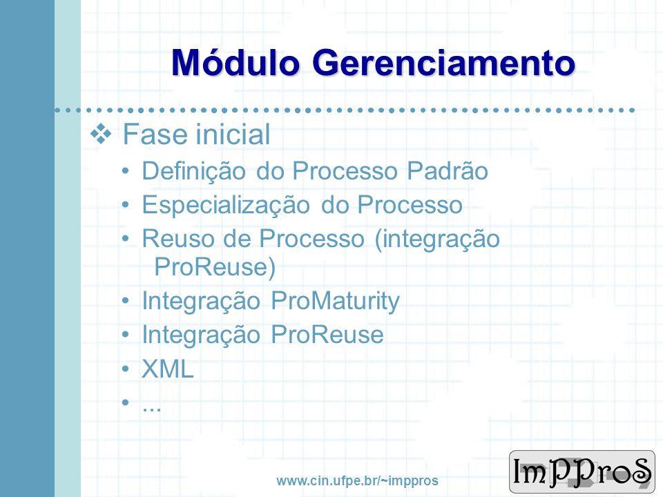 Módulo Gerenciamento Fase inicial Definição do Processo Padrão