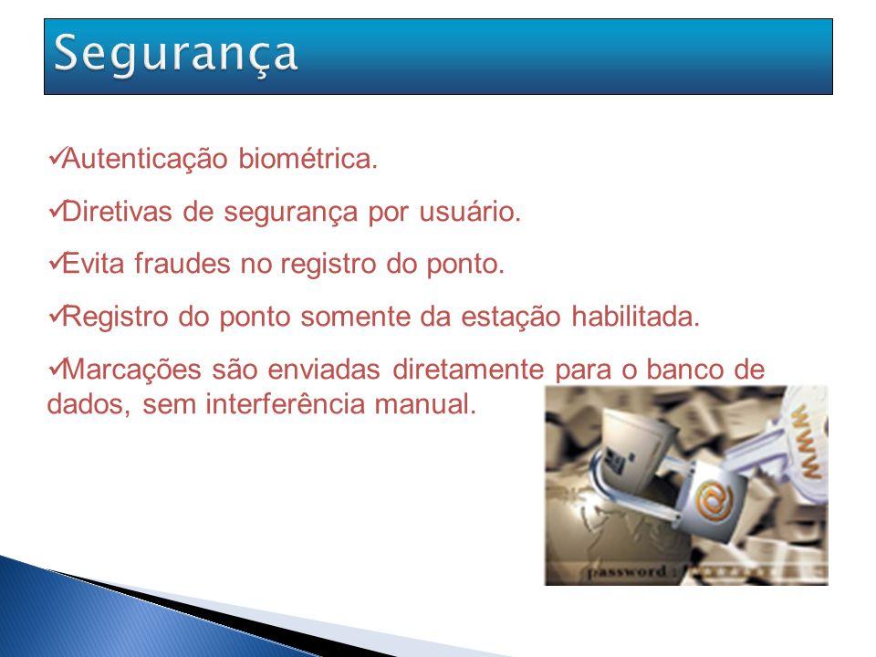 Segurança Autenticação biométrica. Diretivas de segurança por usuário.