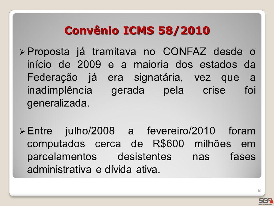 Convênio ICMS 58/2010