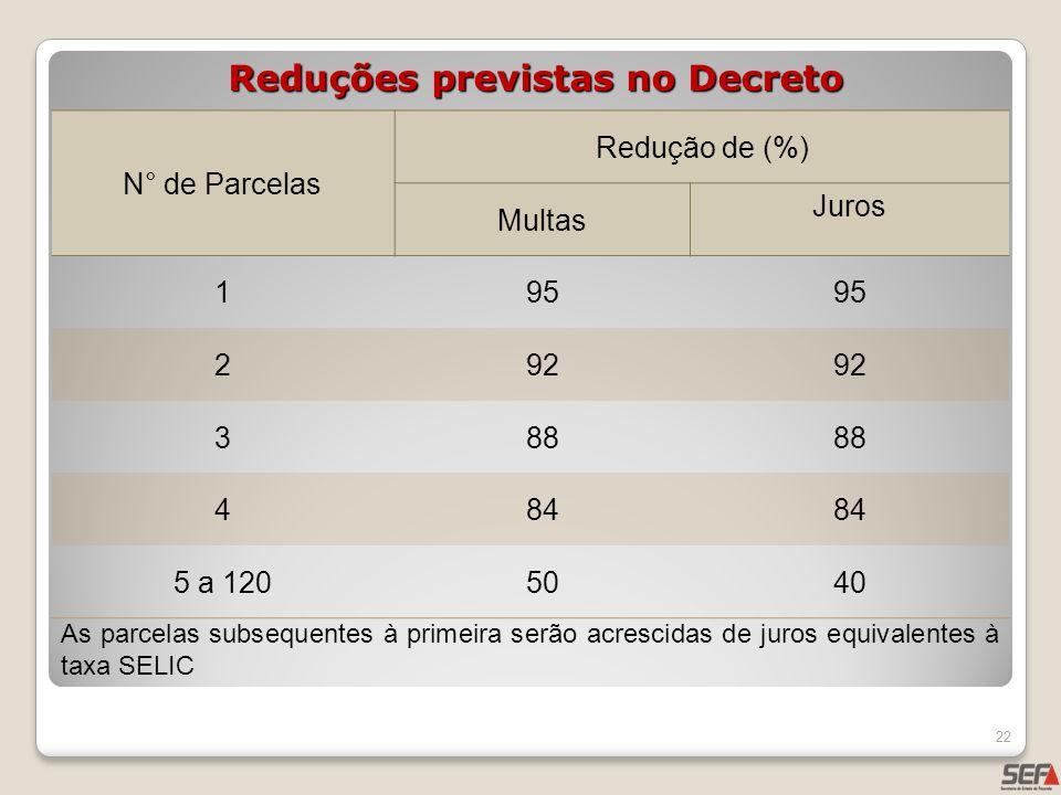 Reduções previstas no Decreto