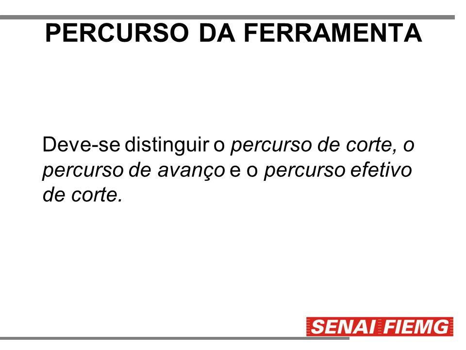 PERCURSO DA FERRAMENTA