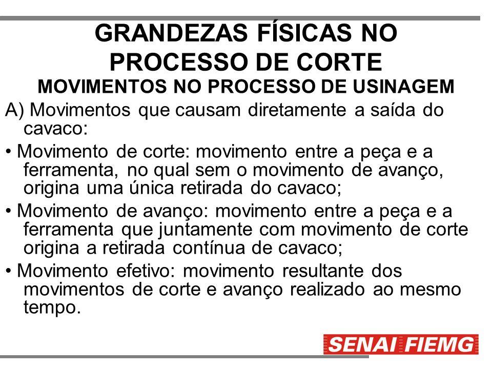 GRANDEZAS FÍSICAS NO PROCESSO DE CORTE