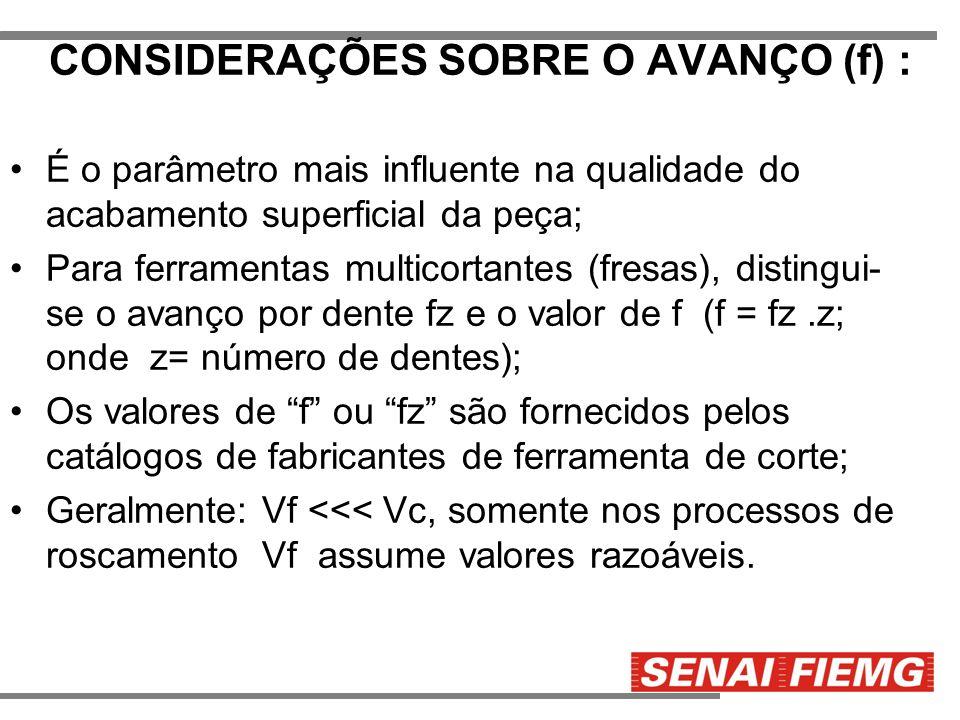 CONSIDERAÇÕES SOBRE O AVANÇO (f) :