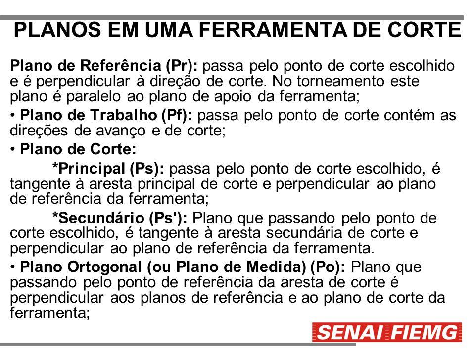 PLANOS EM UMA FERRAMENTA DE CORTE