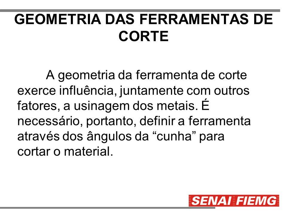GEOMETRIA DAS FERRAMENTAS DE CORTE
