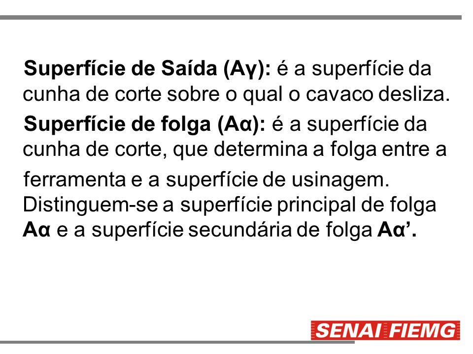 Superfície de Saída (Aγ): é a superfície da cunha de corte sobre o qual o cavaco desliza.