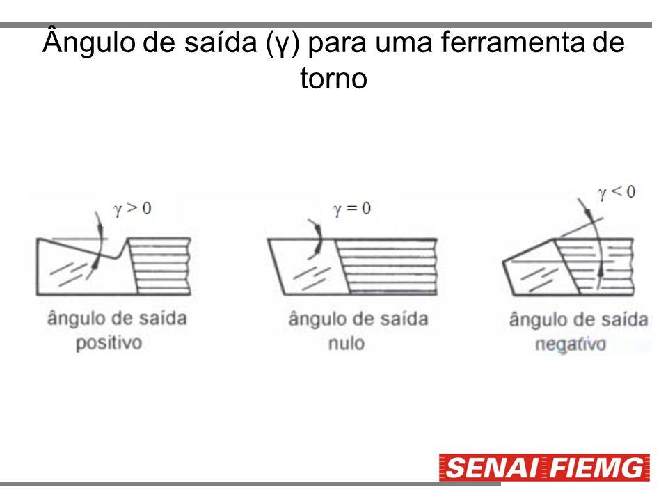 Ângulo de saída (γ) para uma ferramenta de torno