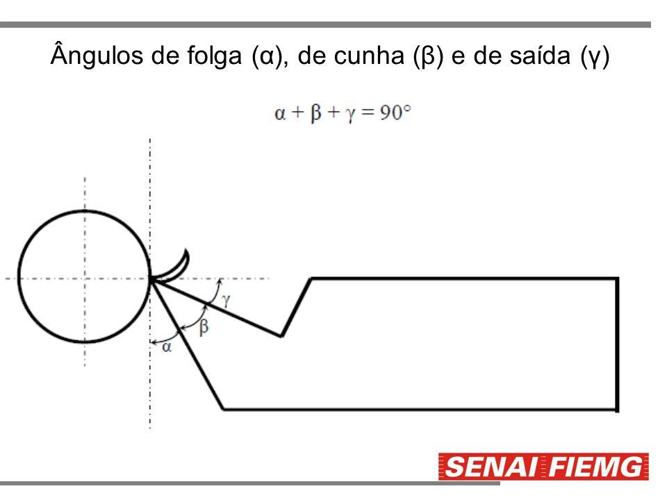 Ângulos de folga (α), de cunha (β) e de saída (γ)