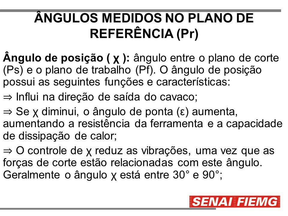 ÂNGULOS MEDIDOS NO PLANO DE REFERÊNCIA (Pr)