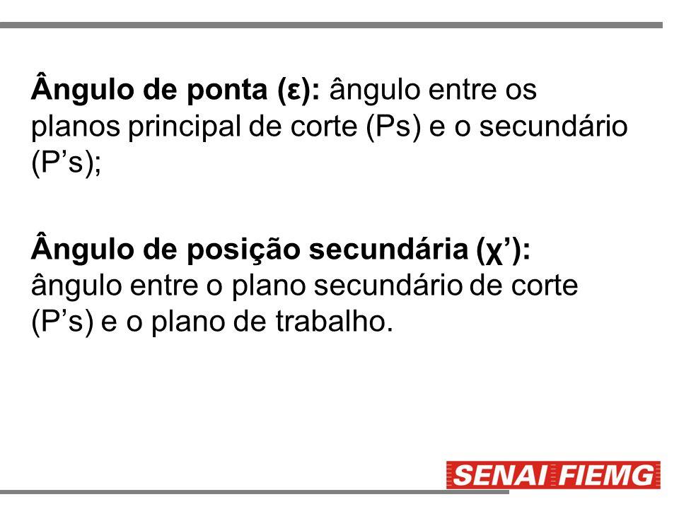Ângulo de ponta (ε): ângulo entre os planos principal de corte (Ps) e o secundário (P's);