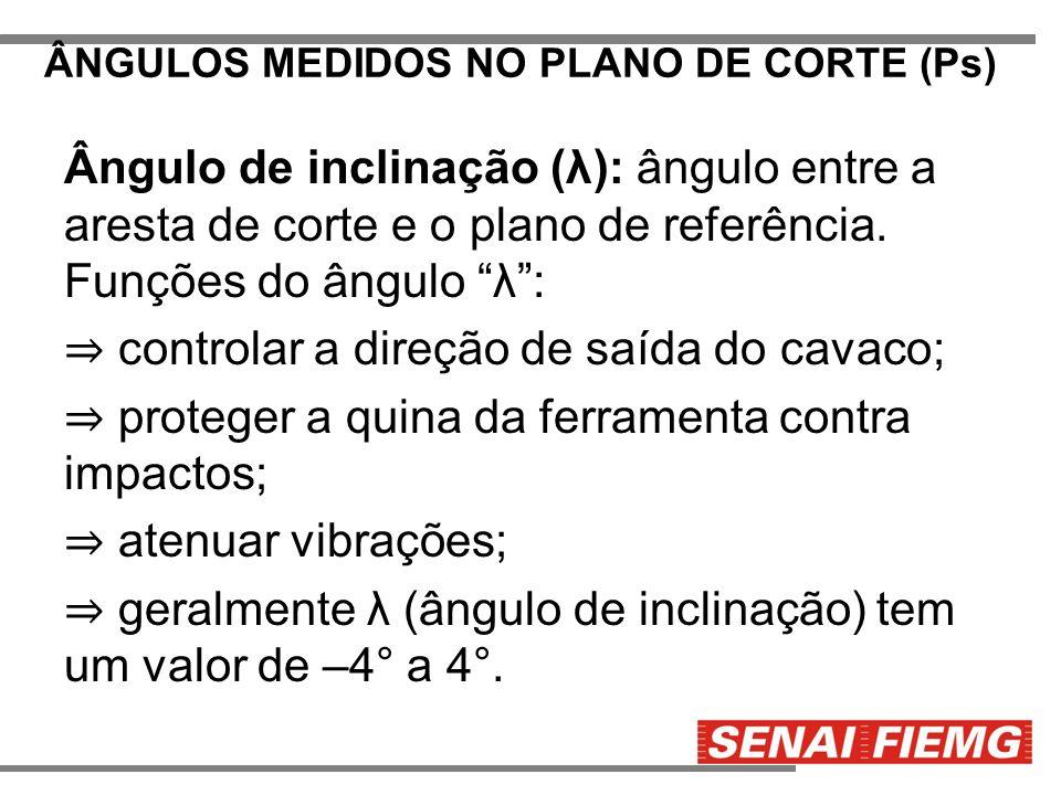 ÂNGULOS MEDIDOS NO PLANO DE CORTE (Ps)
