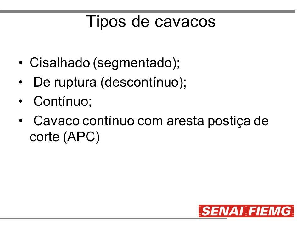 Tipos de cavacos Cisalhado (segmentado); De ruptura (descontínuo);