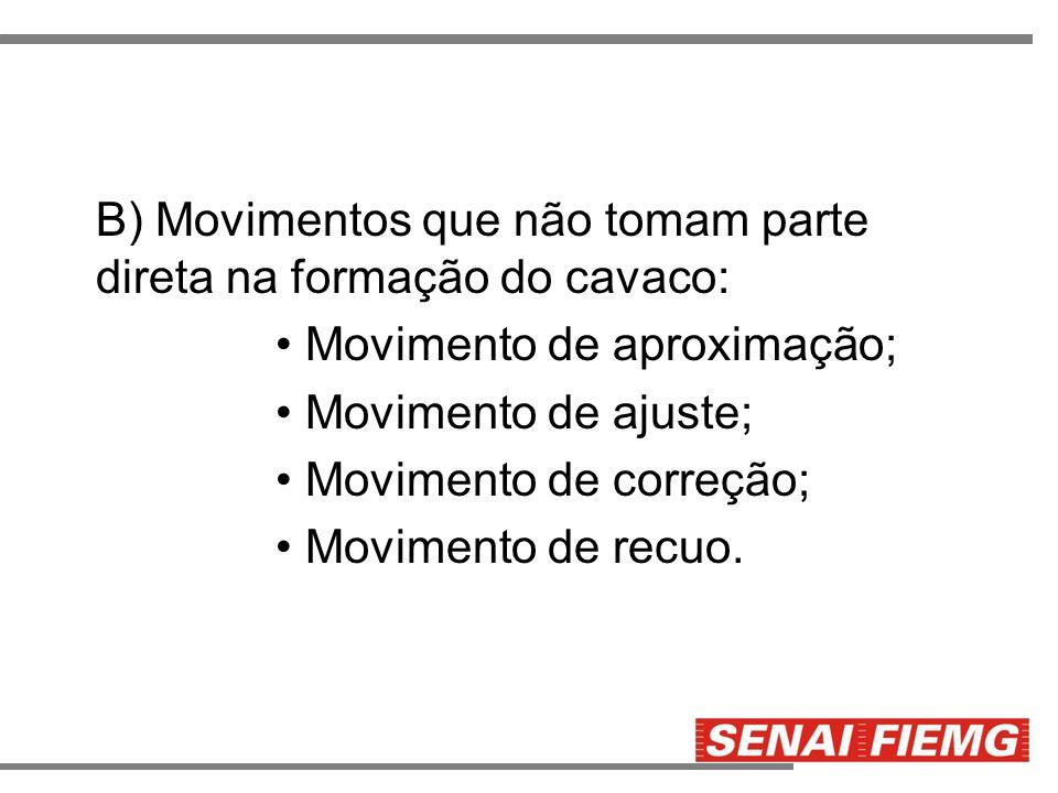 B) Movimentos que não tomam parte direta na formação do cavaco: