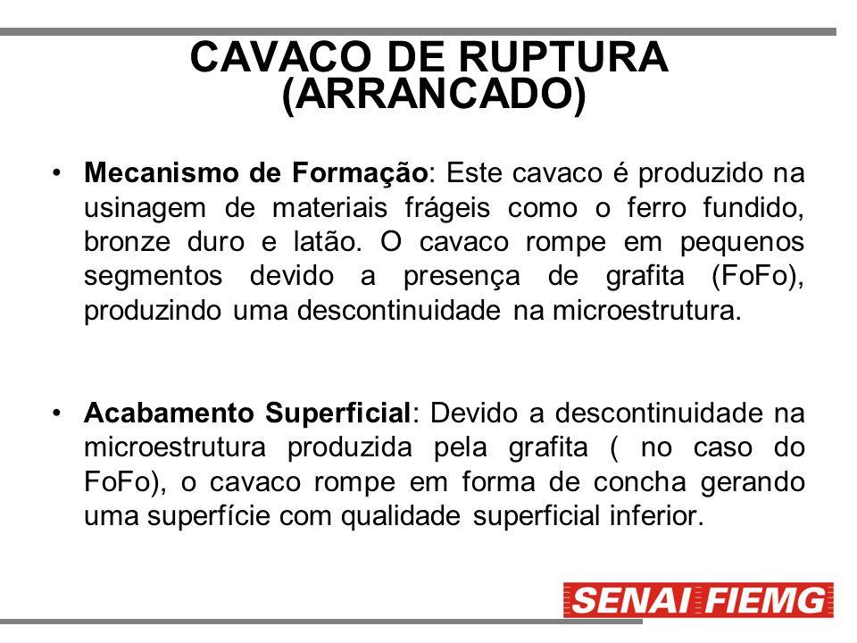 CAVACO DE RUPTURA (ARRANCADO)