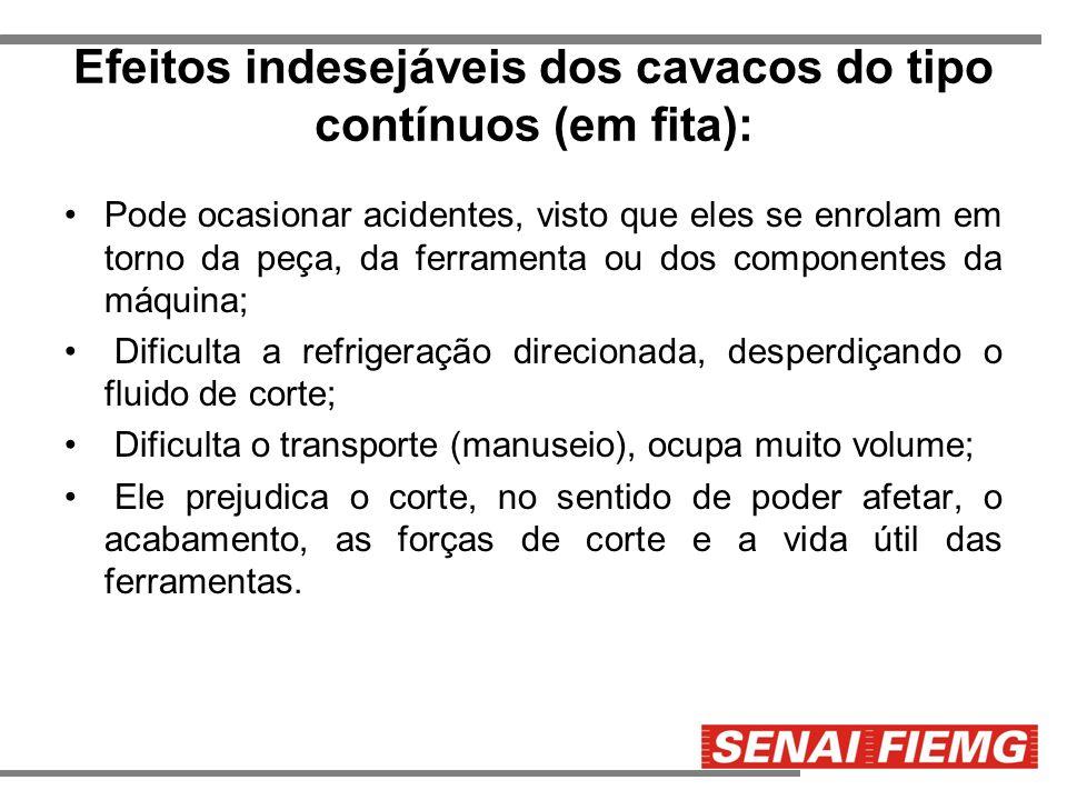 Efeitos indesejáveis dos cavacos do tipo contínuos (em fita):
