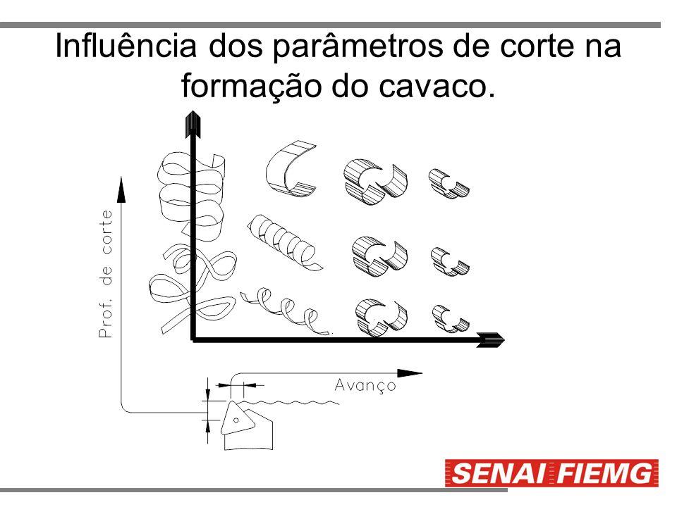 Influência dos parâmetros de corte na formação do cavaco.