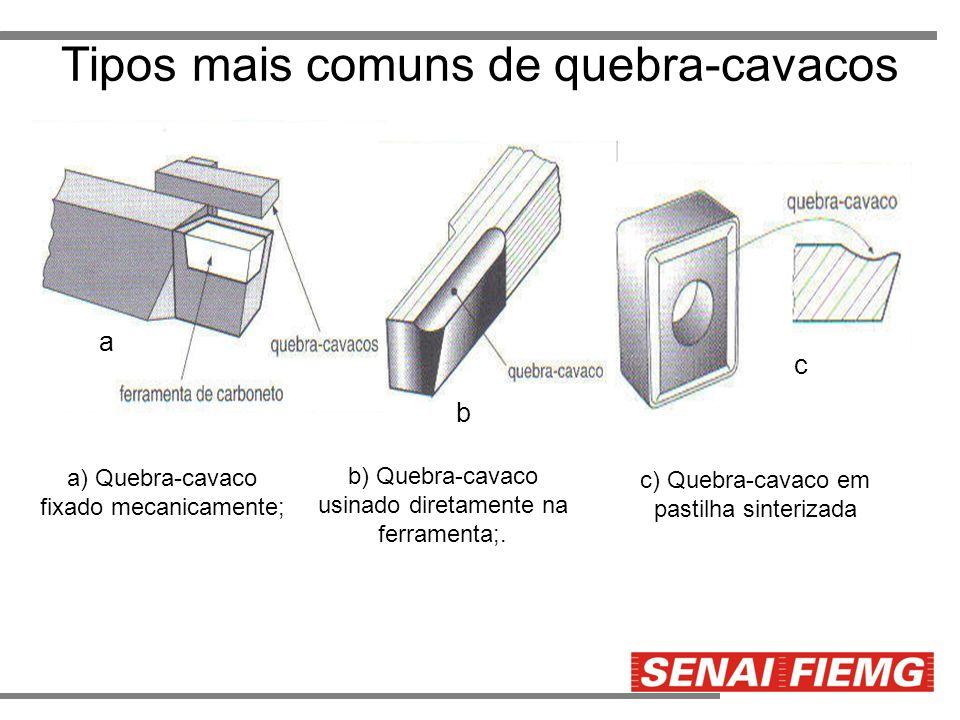 Tipos mais comuns de quebra-cavacos