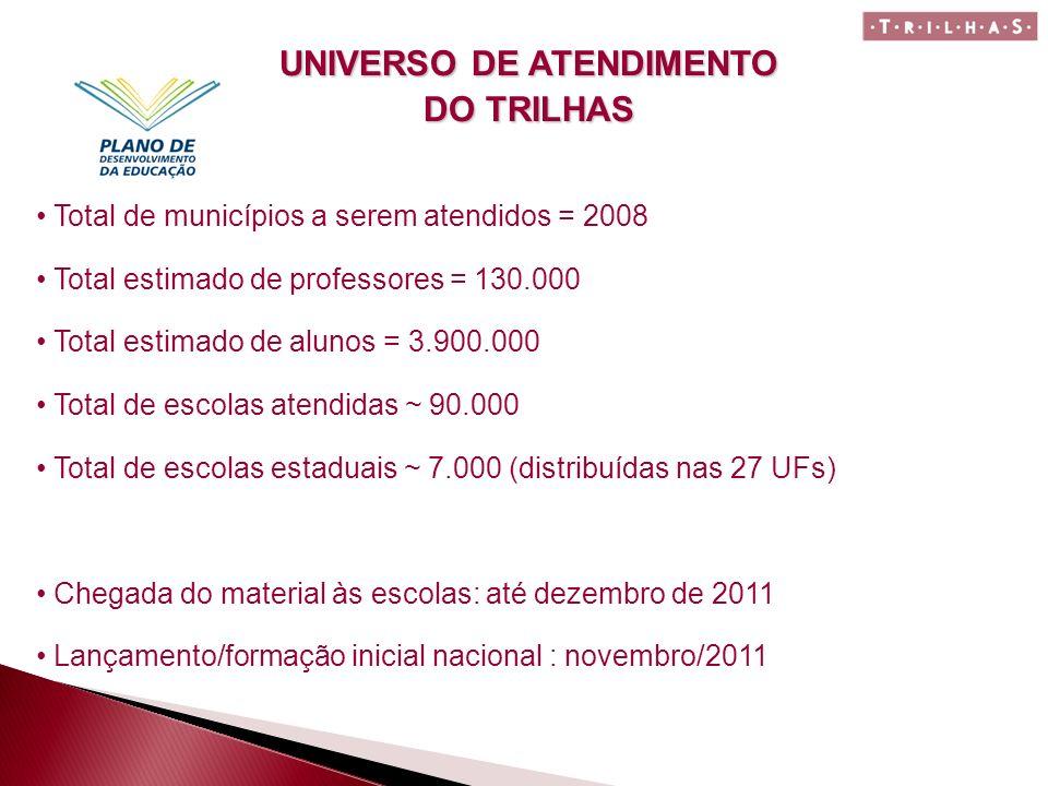 UNIVERSO DE ATENDIMENTO