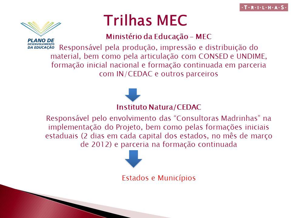 Trilhas MEC