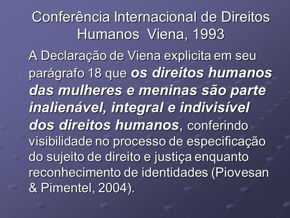 Conferência Internacional de Direitos Humanos Viena, 1993