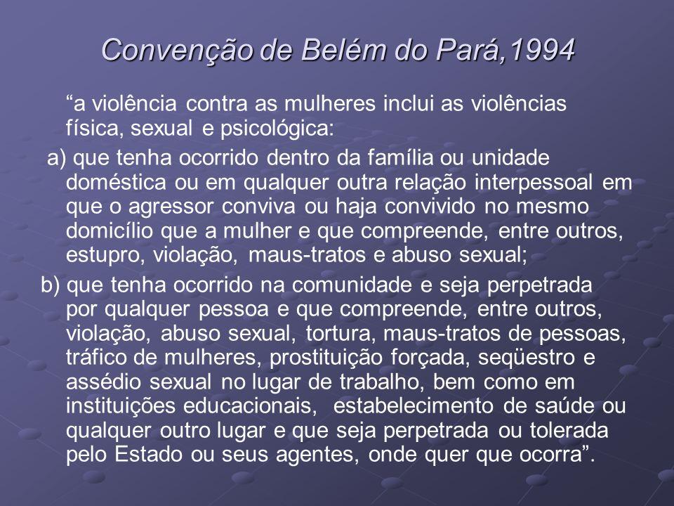 Convenção de Belém do Pará,1994