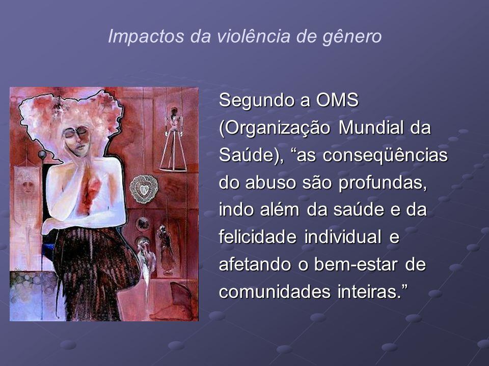 Impactos da violência de gênero