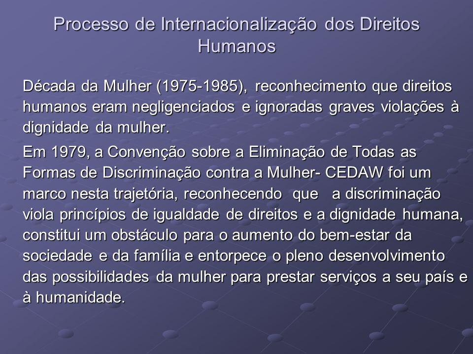 Processo de Internacionalização dos Direitos Humanos
