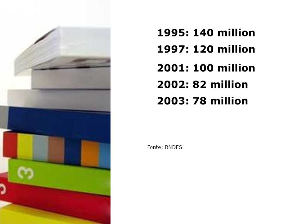 1995: 140 million 1997: 120 million 2001: 100 million 2002: 82 million