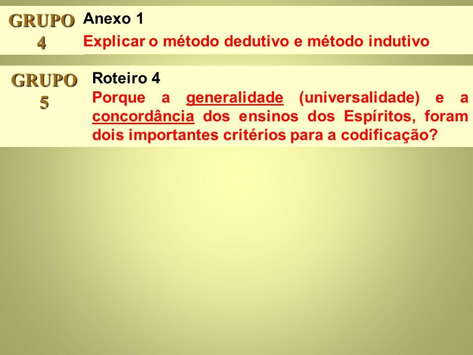 GRUPO 4 GRUPO 5 Anexo 1 Explicar o método dedutivo e método indutivo