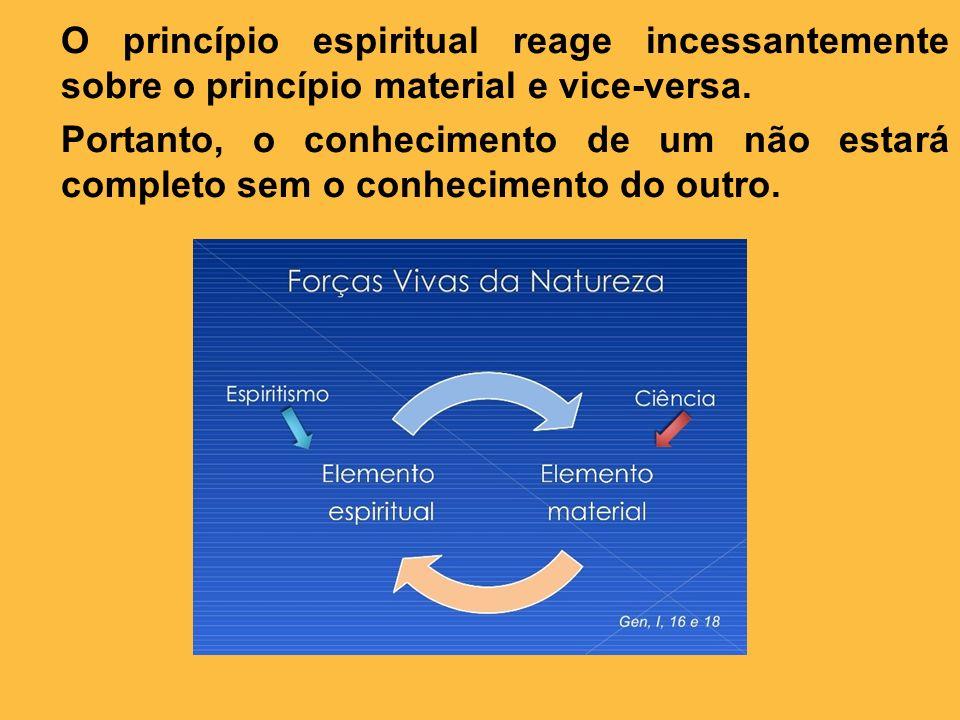 O princípio espiritual reage incessantemente sobre o princípio material e vice-versa.