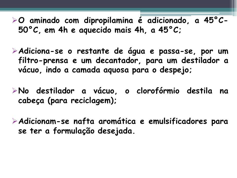 O aminado com dipropilamina é adicionado, a 45°C- 50°C, em 4h e aquecido mais 4h, a 45°C;