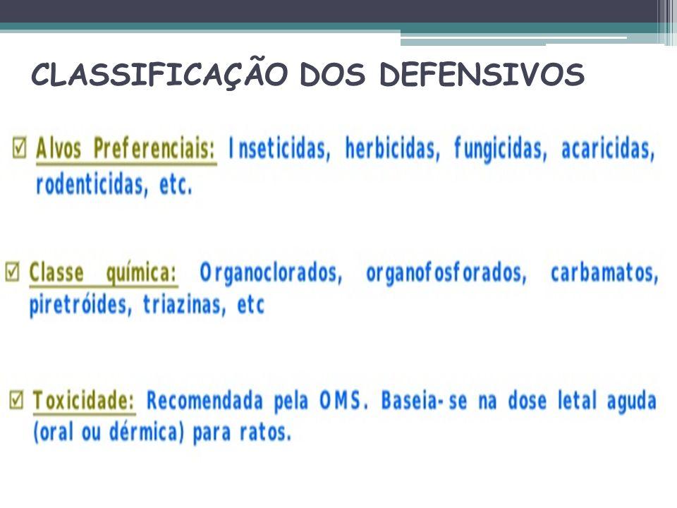 CLASSIFICAÇÃO DOS DEFENSIVOS
