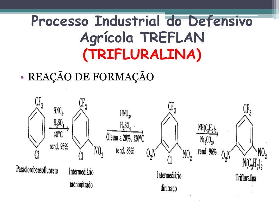 Processo Industrial do Defensivo Agrícola TREFLAN (TRIFLURALINA)