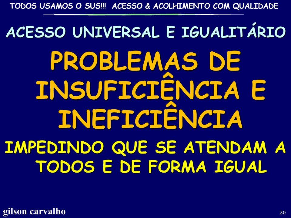 PROBLEMAS DE INSUFICIÊNCIA E INEFICIÊNCIA