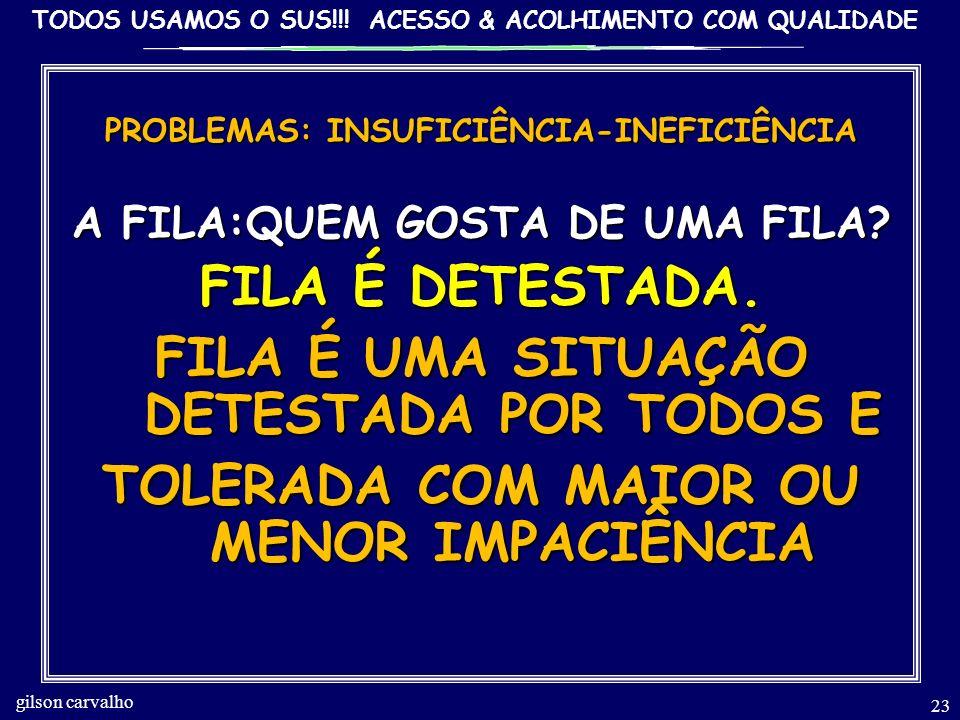 FILA É UMA SITUAÇÃO DETESTADA POR TODOS E