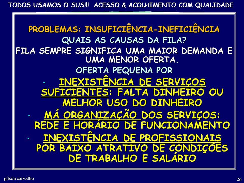 MÁ ORGANIZAÇÃO DOS SERVIÇOS: REDE E HORÁRIO DE FUNCIONAMENTO