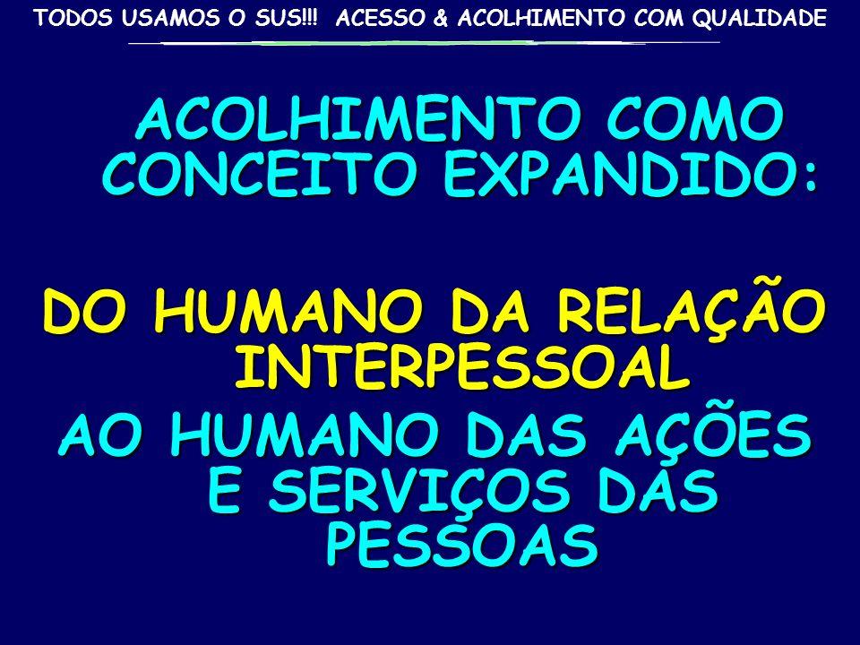 ACOLHIMENTO COMO CONCEITO EXPANDIDO: