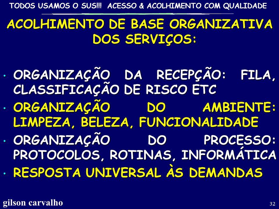 ACOLHIMENTO DE BASE ORGANIZATIVA DOS SERVIÇOS: