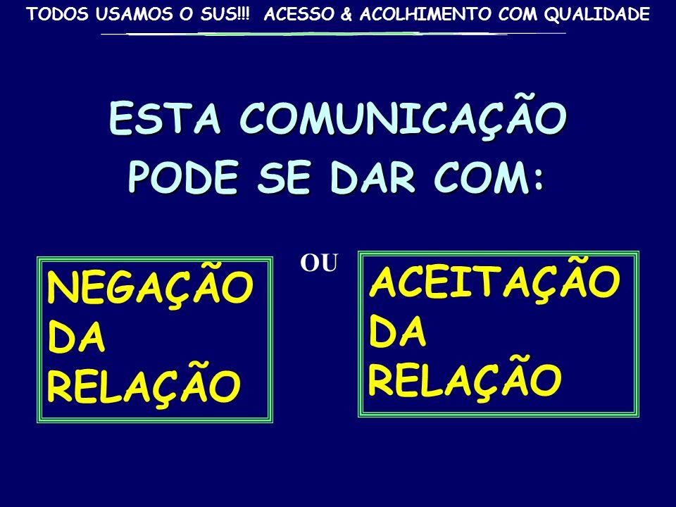 ESTA COMUNICAÇÃO PODE SE DAR COM: