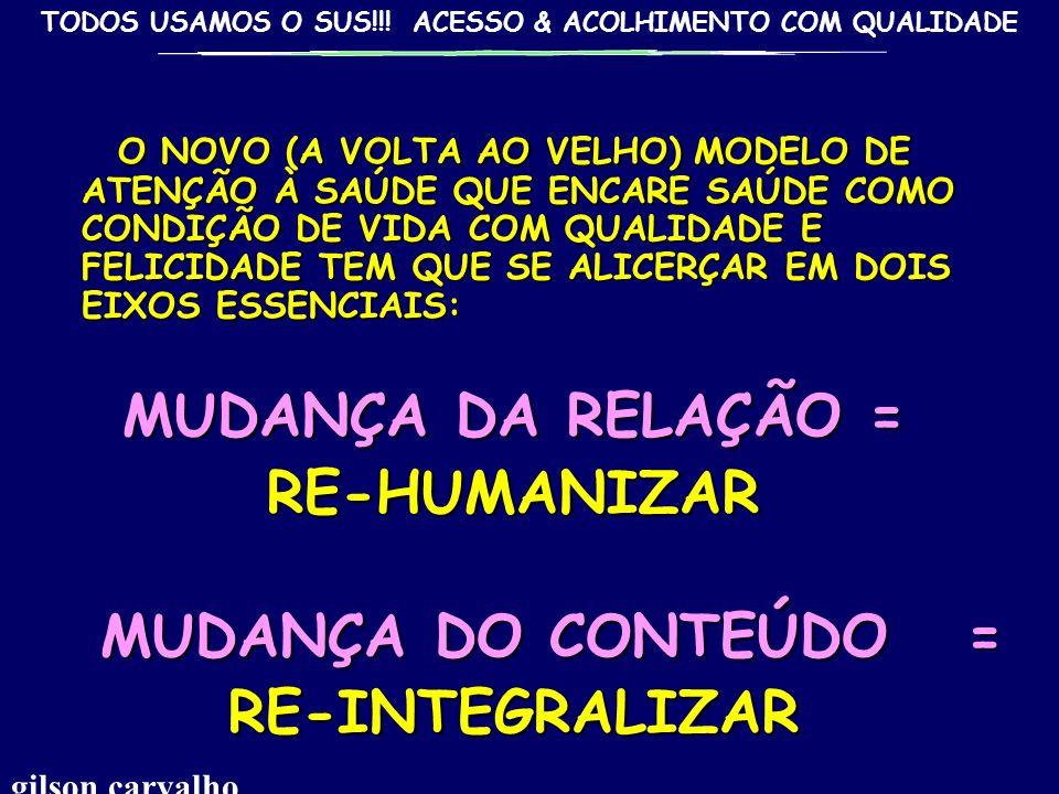 MUDANÇA DA RELAÇÃO = RE-HUMANIZAR MUDANÇA DO CONTEÚDO =