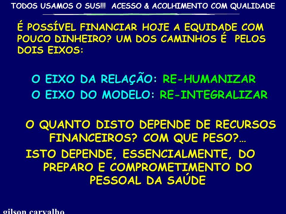 O QUANTO DISTO DEPENDE DE RECURSOS FINANCEIROS COM QUE PESO …