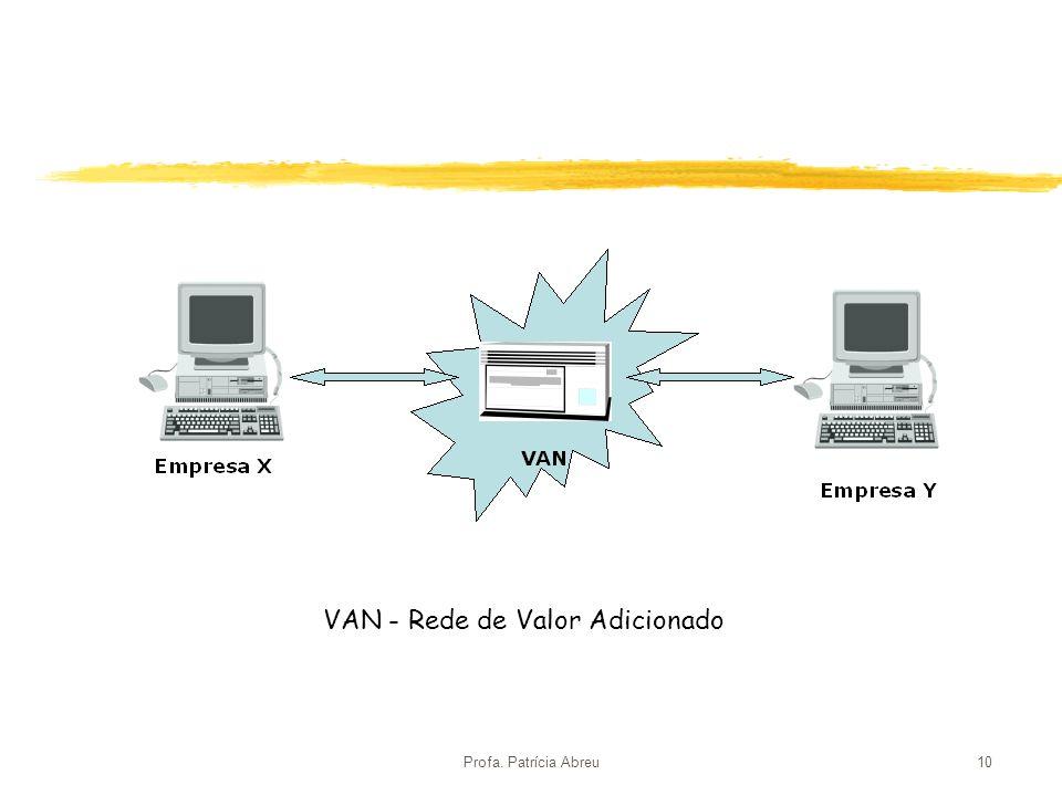 VAN - Rede de Valor Adicionado