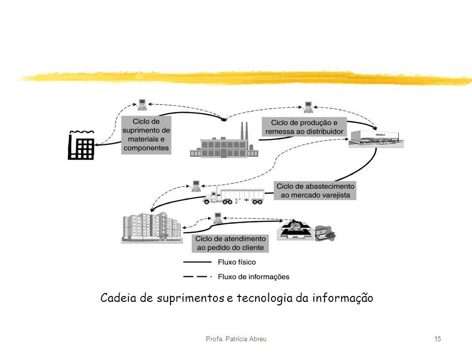 Cadeia de suprimentos e tecnologia da informação