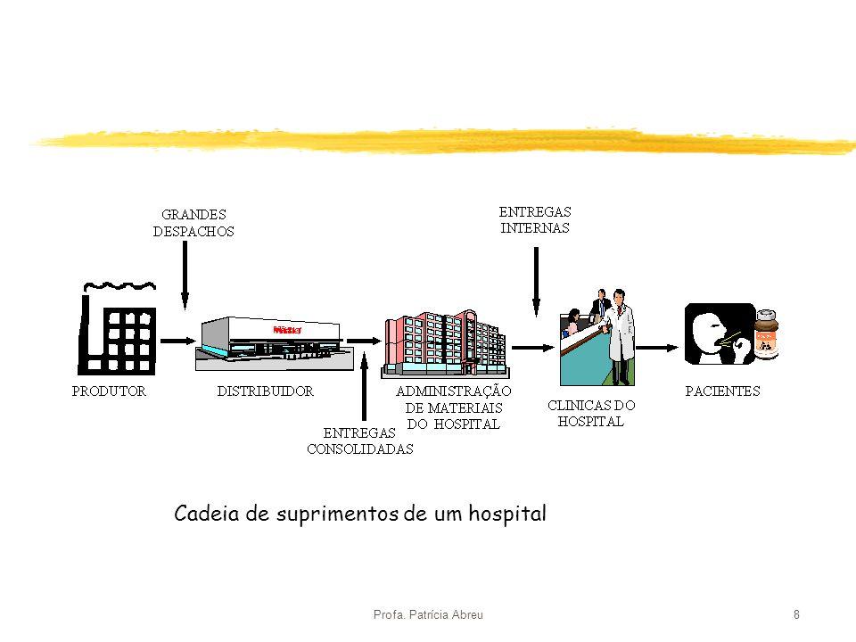 Cadeia de suprimentos de um hospital