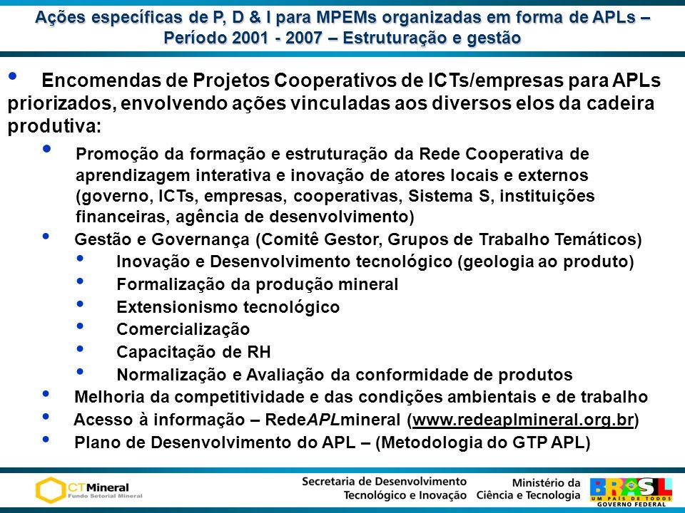 Ações específicas de P, D & I para MPEMs organizadas em forma de APLs – Período 2001 - 2007 – Estruturação e gestão