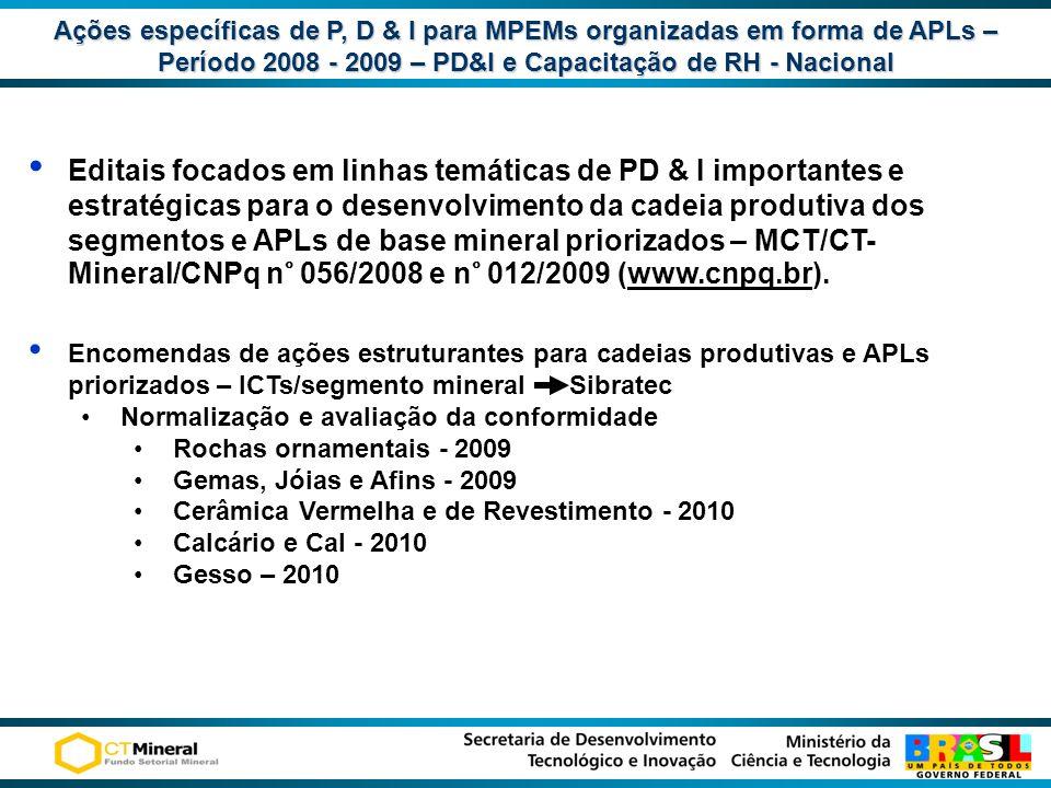 Ações específicas de P, D & I para MPEMs organizadas em forma de APLs – Período 2008 - 2009 – PD&I e Capacitação de RH - Nacional